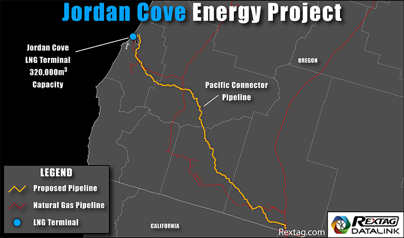 Jordan Cove Energy Product