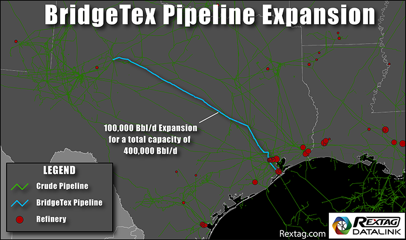 BridgeTex Pipeline Expansion Map