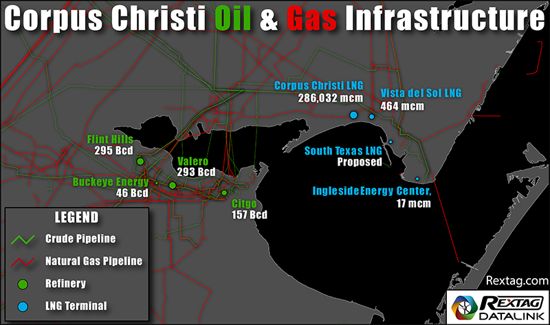 Corpus Christi Oil and Gas Infrastructure