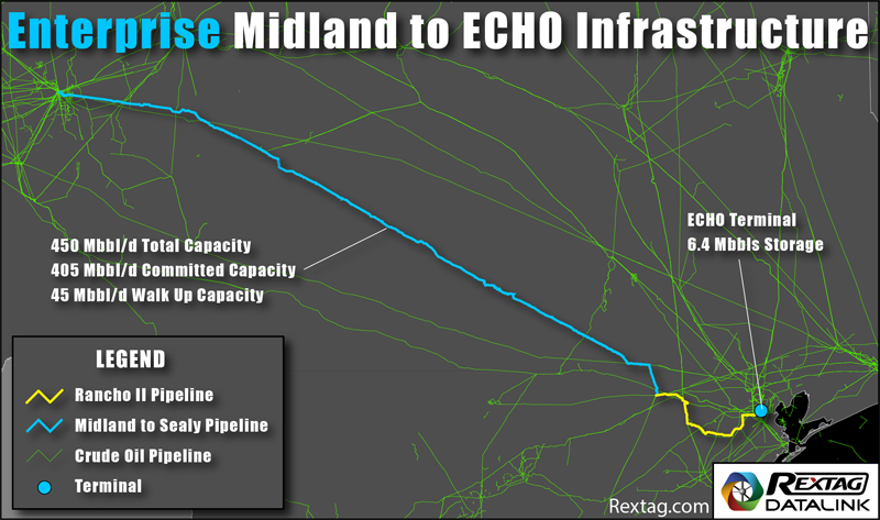 Enterprise On Midland-To-ECHO Pipeline System Map