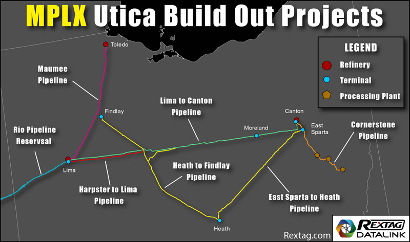 MPLX Utica Build-Out Projects Pipeline Map