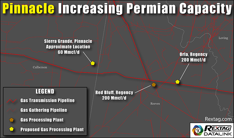 Pinnacle Midstream Increasing Permian Production
